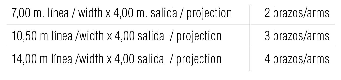 Medidas cofre de lineas rectangulares